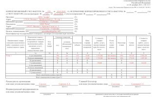 Как оформить счет-фактуру на возврат товара поставщику в разных ситуациях? Образец документа