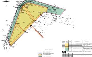 Межевание земельного участка бесплатно — новый закон в 2020 году. Какие документы нужны для межевания