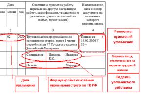 Как правильно сделать запись об увольнении по собственному желанию в трудовой книжке — образец заполнения документа работника