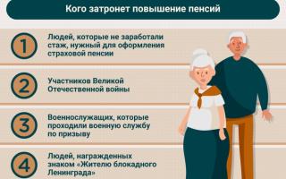 Индексация пенсий в 2020 году с 1 апреля неработающим пенсионерам